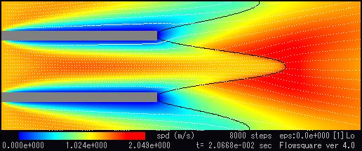 流速及び流線(ドット)。火炎はバーナー縁の低い流速の領域で固定されている。