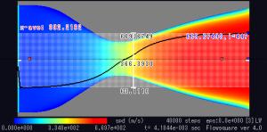 中心軸上の流速分布。