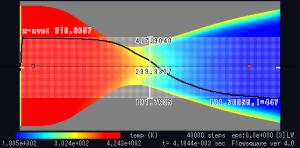中心軸上の温度分布。