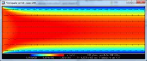 図3:上矢印キー[↑]で速度ベクトル表示。