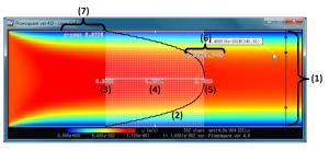 図8:すると、uのxまたはy方向断面のグラフが表示されます。