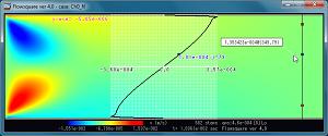 図1:フィルター使用時のv速度成分分布。