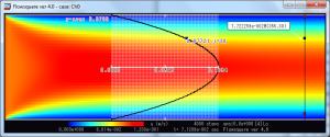 図3:ケースCh0(低精度)、u速度成分分布、 ts(タイムステップ)=4000、断面の位置(黒線):i=360。