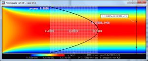 図4:ケースCh1(高精度)、u速度成分分布、 ts(タイムステップ)=4000、断面の位置(黒線):i=360。