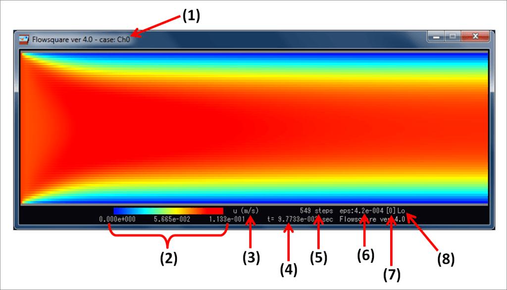 Figure 5: Simulation display.