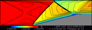 Mach number (colour and contour lines).