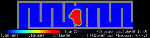 Temperature field.