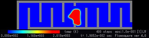 Temperature field.