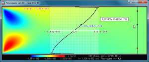 Figure 1:v (vertical velocity component) field after using filtering option.